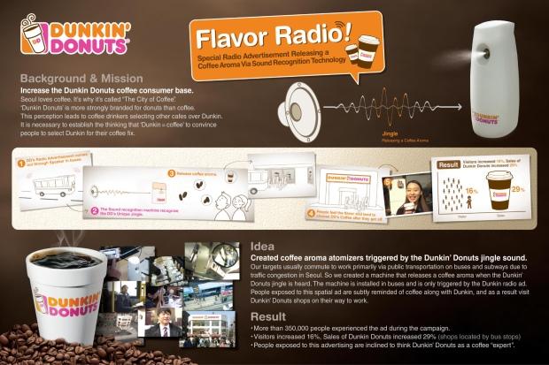 dunkin_donuts_sensorialradio